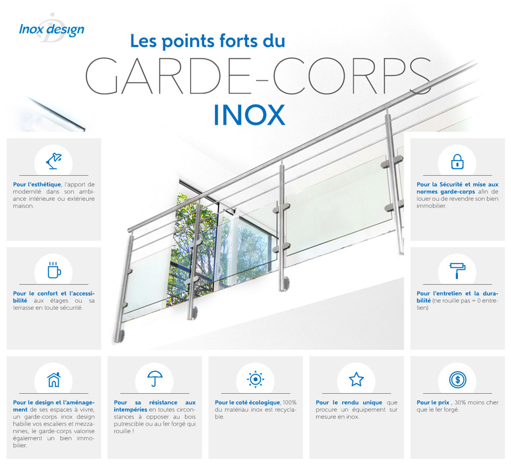 garde corps inox infographie