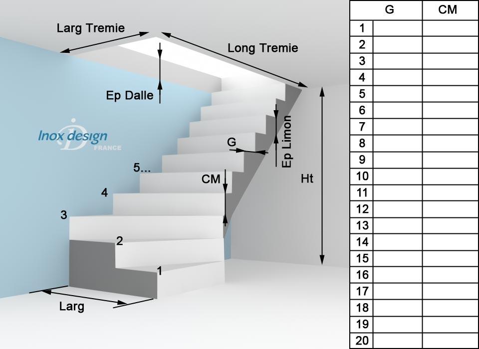 Bien prendre les mesures de son Escalier Quart Tournant